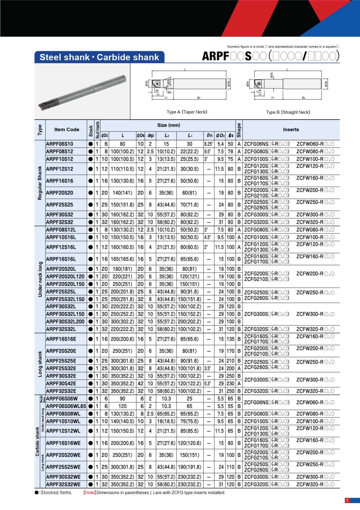 Dao Phay Gắn Mảnh Hitachi Moldino ARPF 4
