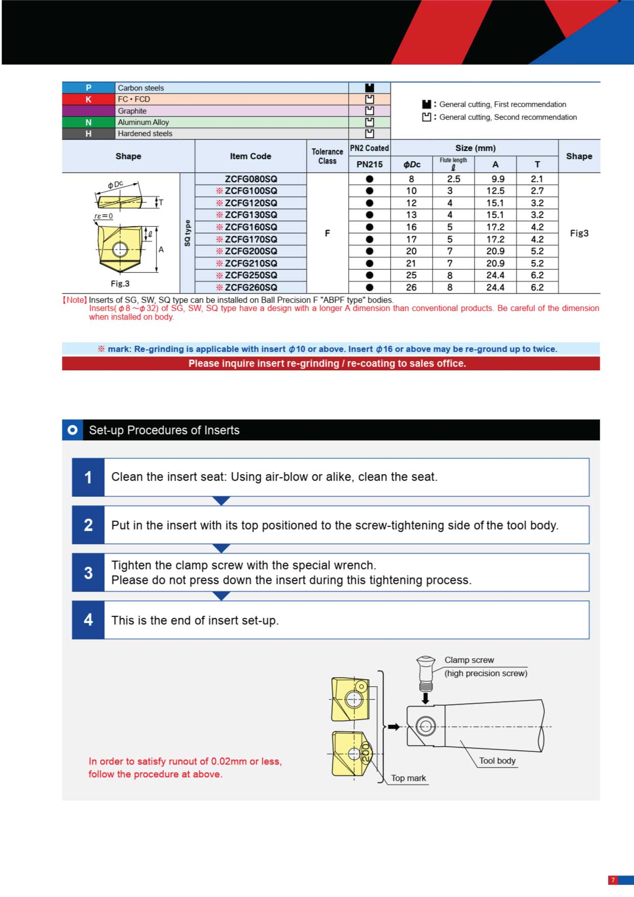 Dao Phay Gắn Mảnh Hitachi Moldino ARPF 8