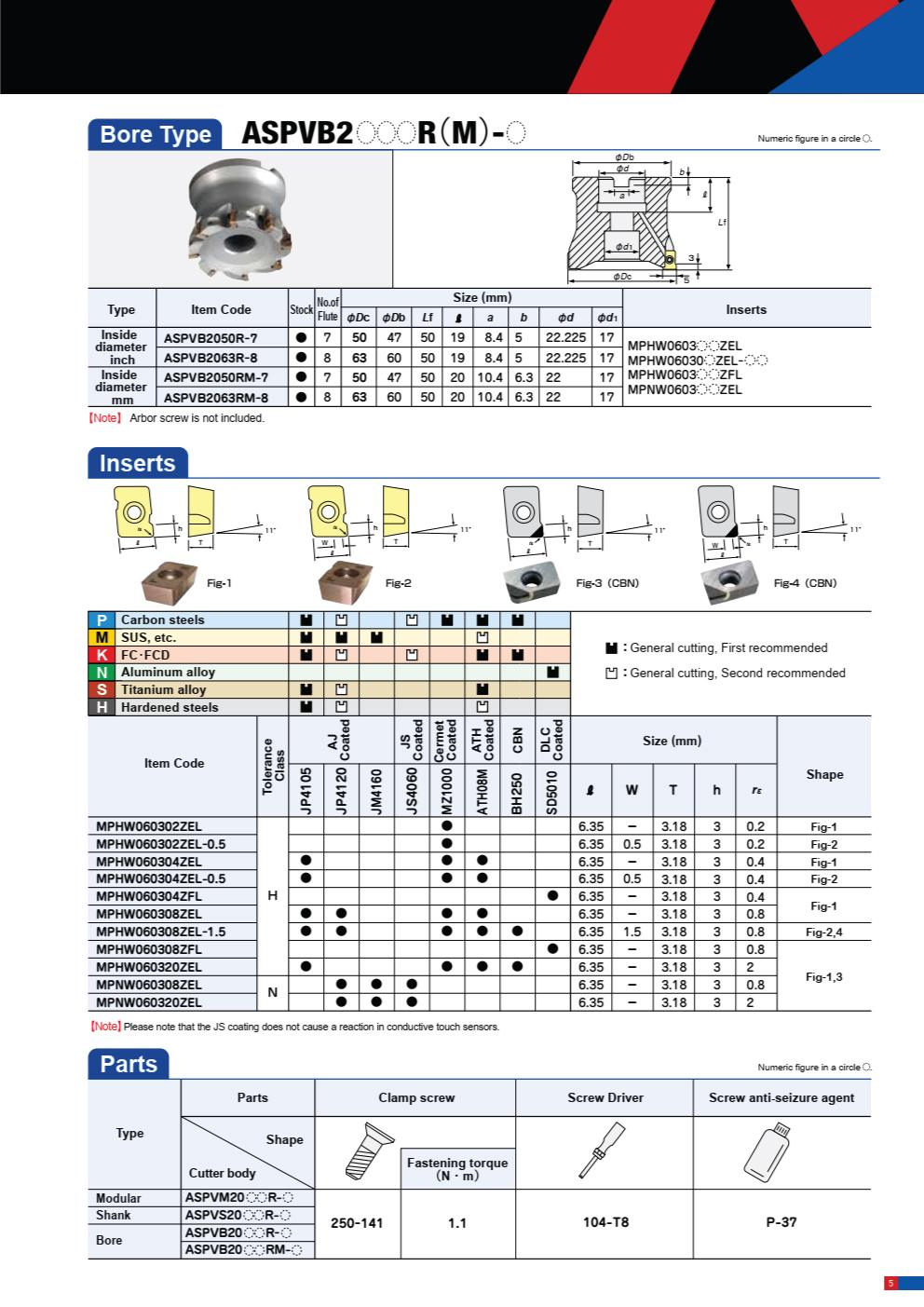 Dao Phay Gắn Mảnh Hitachi Moldino ASPV 4