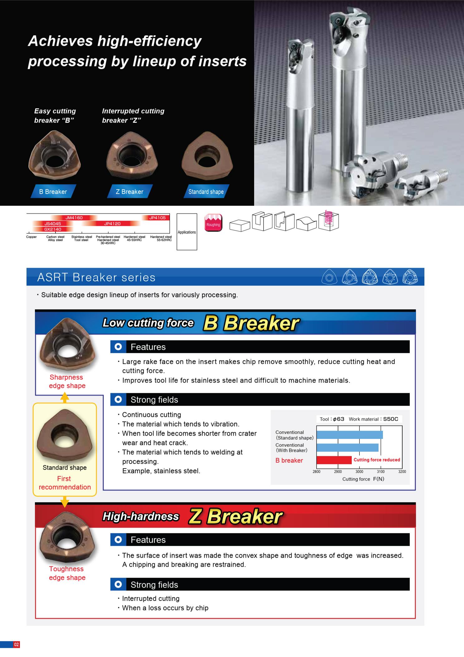 Dao Phay Gắn MảnhDao Phay Gắn Mảnh Hitachi Moldino ASRT 2 Hitachi Moldino ASRF Mini 2