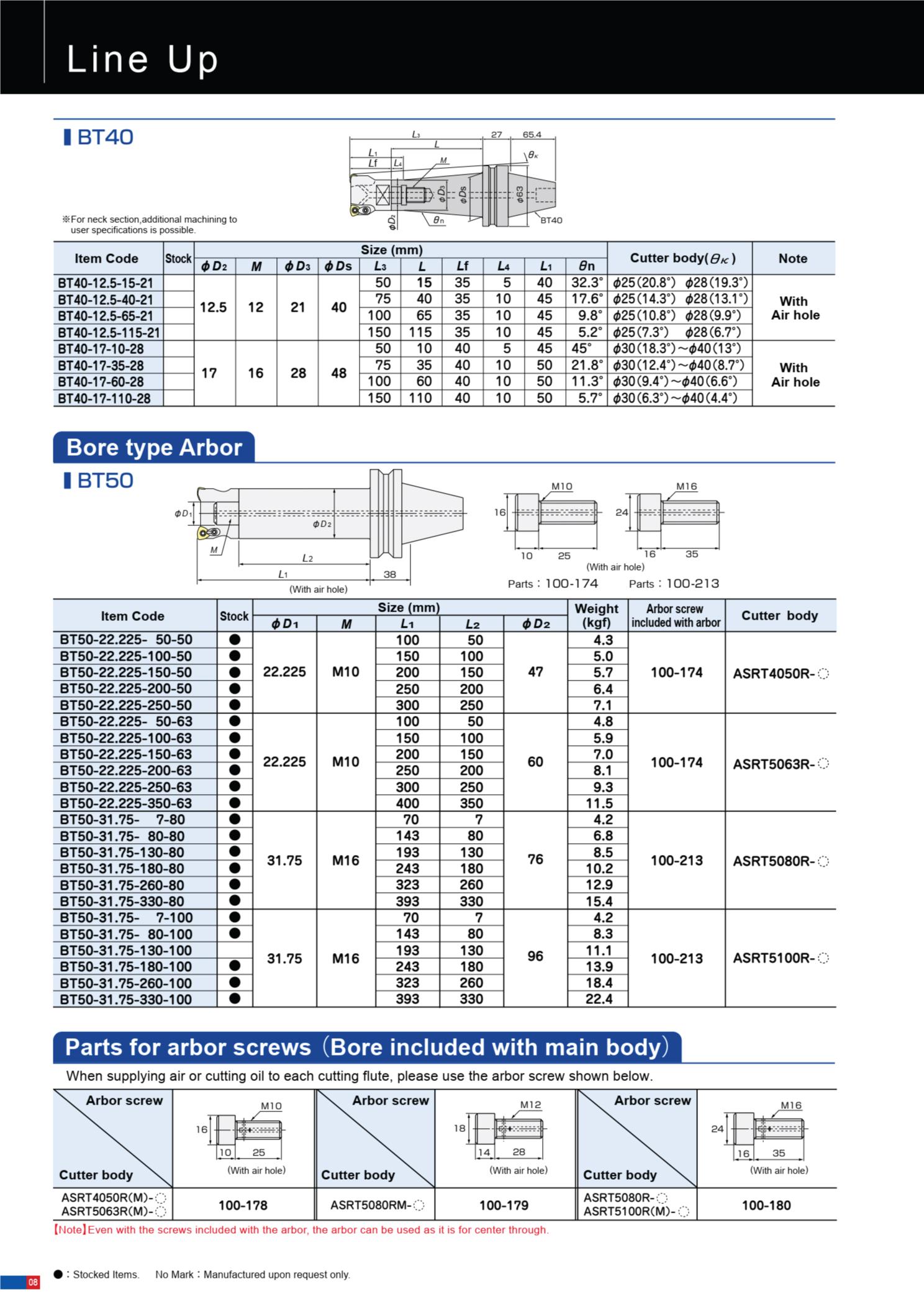 Dao Phay Gắn Mảnh Hitachi Moldino ASRT 8
