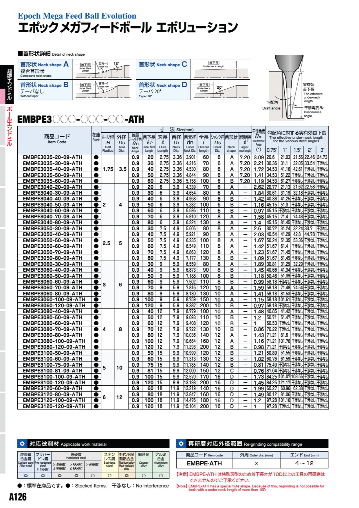 DAO PHAY CẦU HỢP KIM MOLDINO EMBPE3-ATH PHAY THÉP 65HRC 2