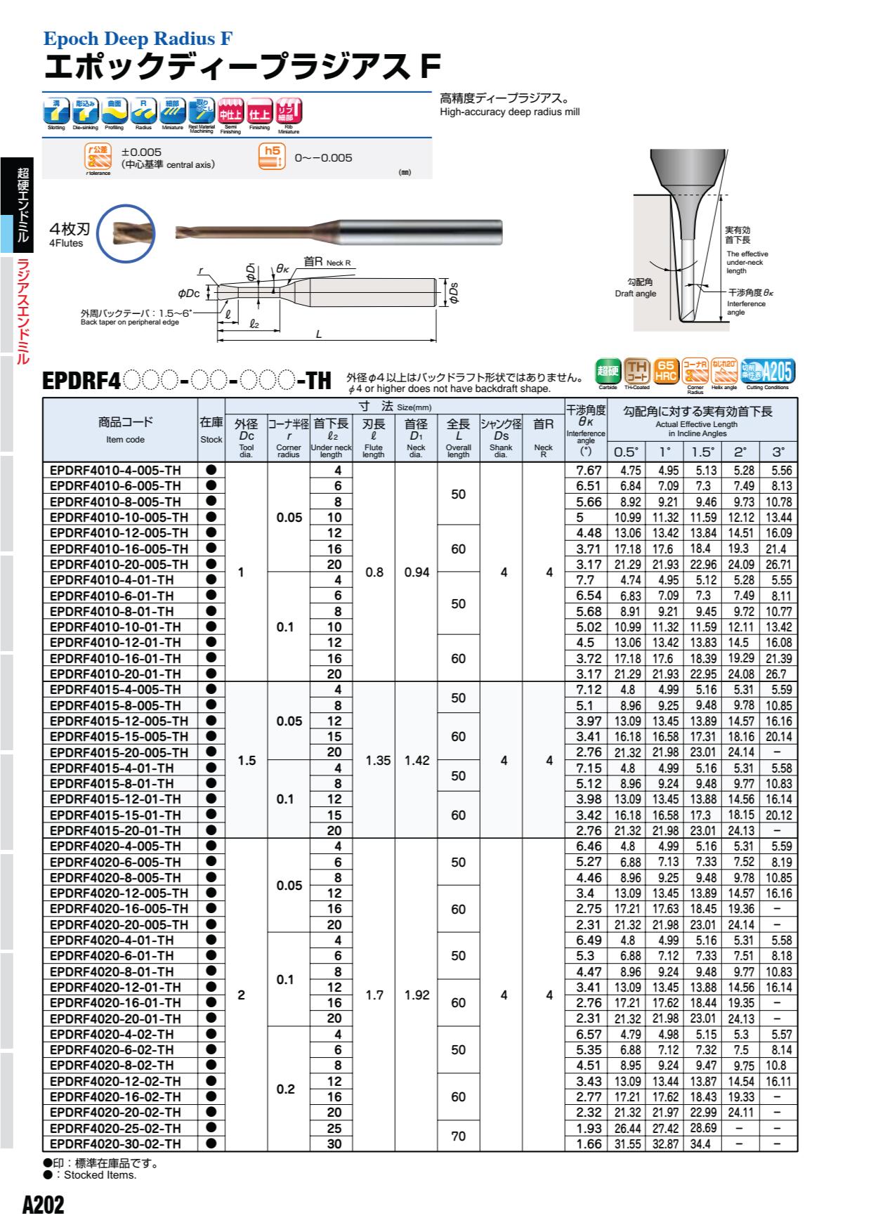 Dao Phay Hợp Kim Hitachi MOLDINO EPDRF4-TH 1