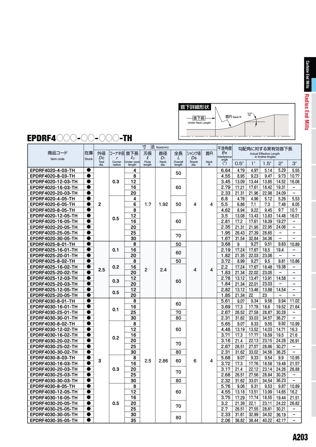 Dao Phay Hợp Kim Hitachi MOLDINO EPDRF4-TH 2