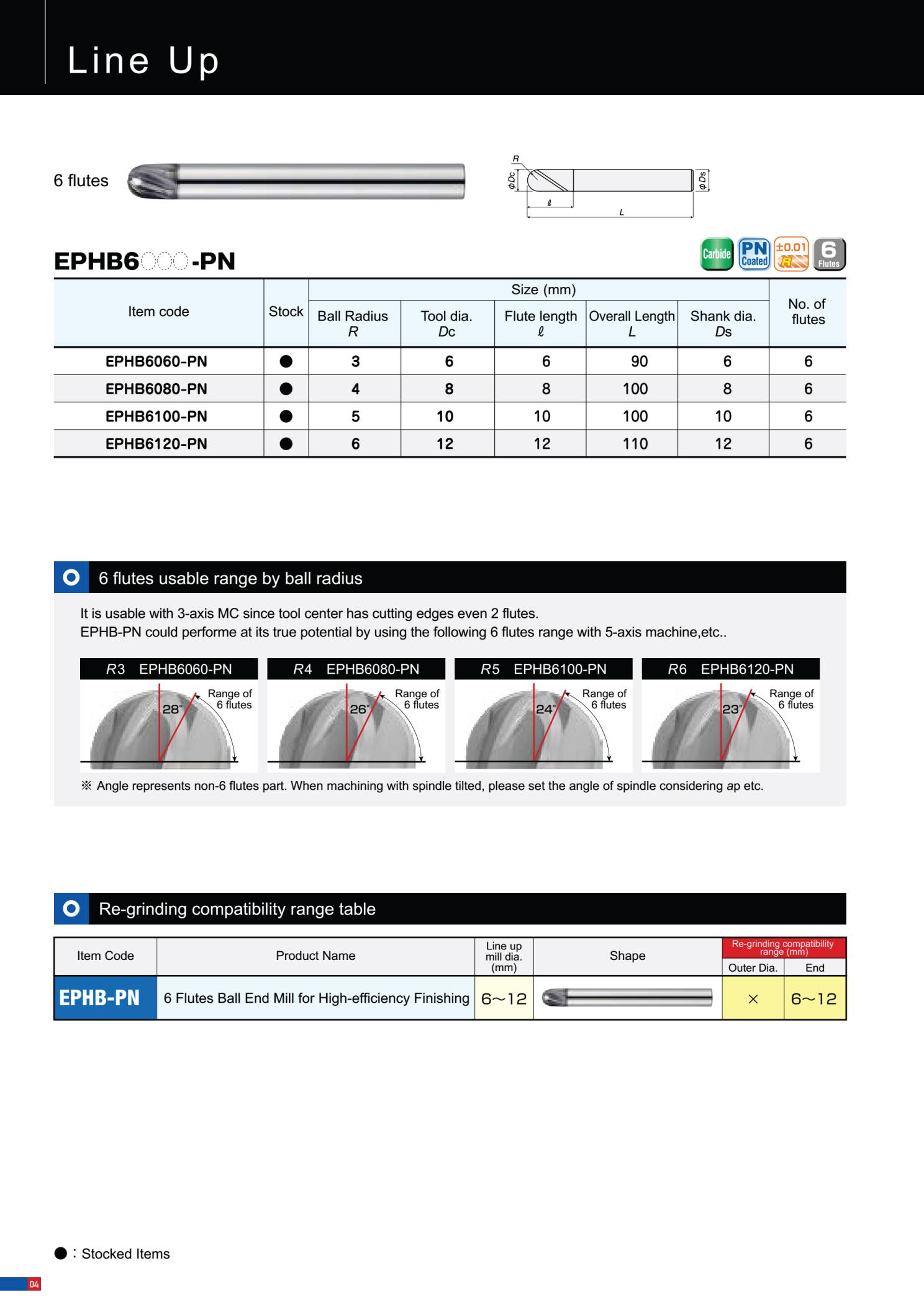 DAO PHAY CẦU HỢP KIM MOLDINO EPHB6-PN HIGH EFFICIENCY 2
