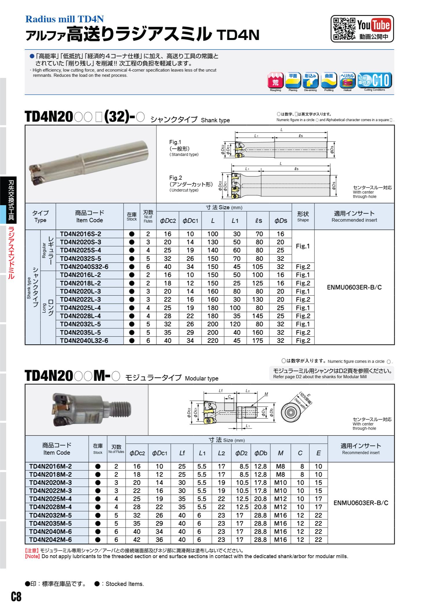 Mảnh Insert Phay Hitachi Moldino ENMU060303 Lắp Cán TD4N 2