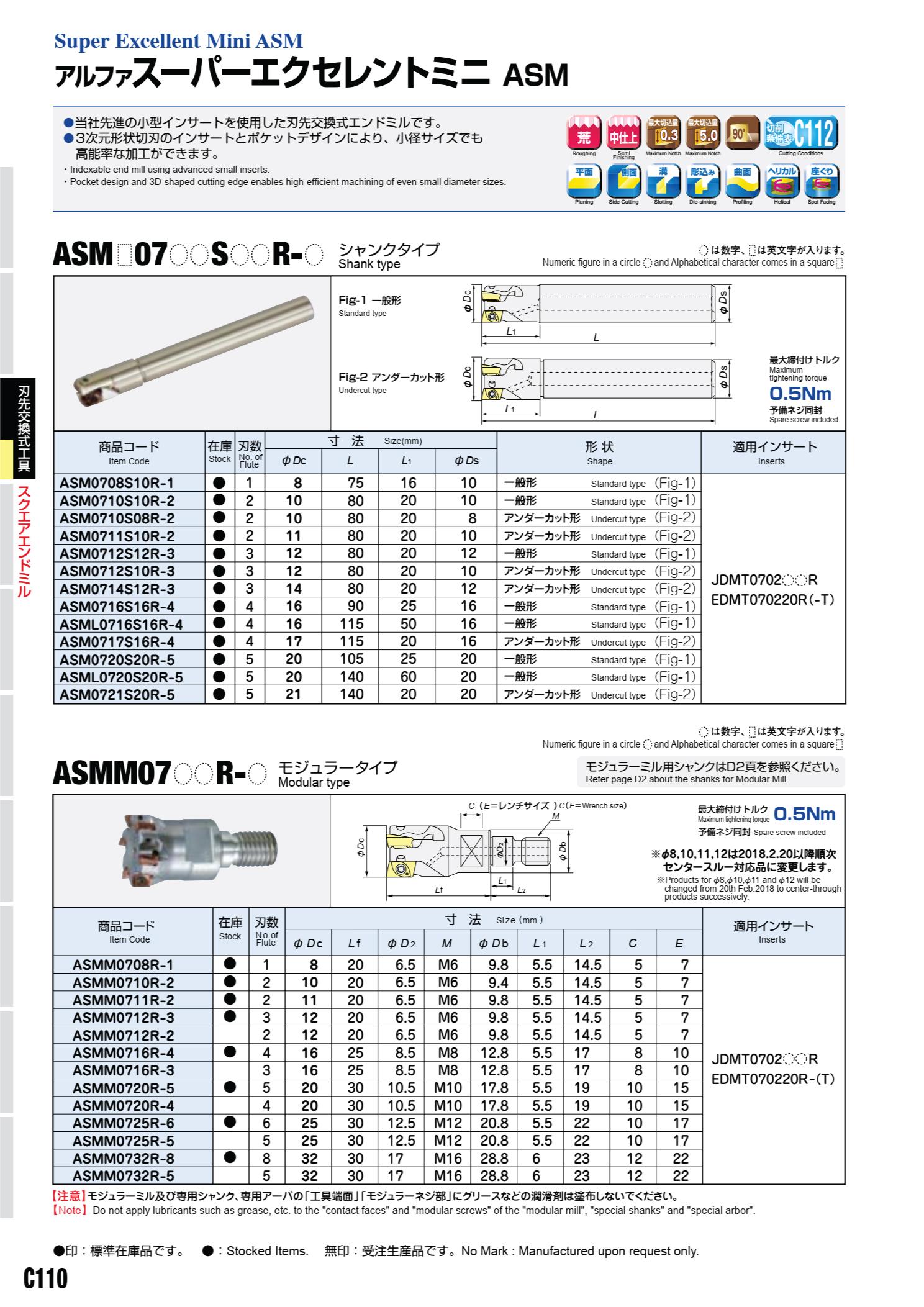 Mảnh Insert Phay Hitachi Moldino JDMT Lắp Cán Dao ASM 2