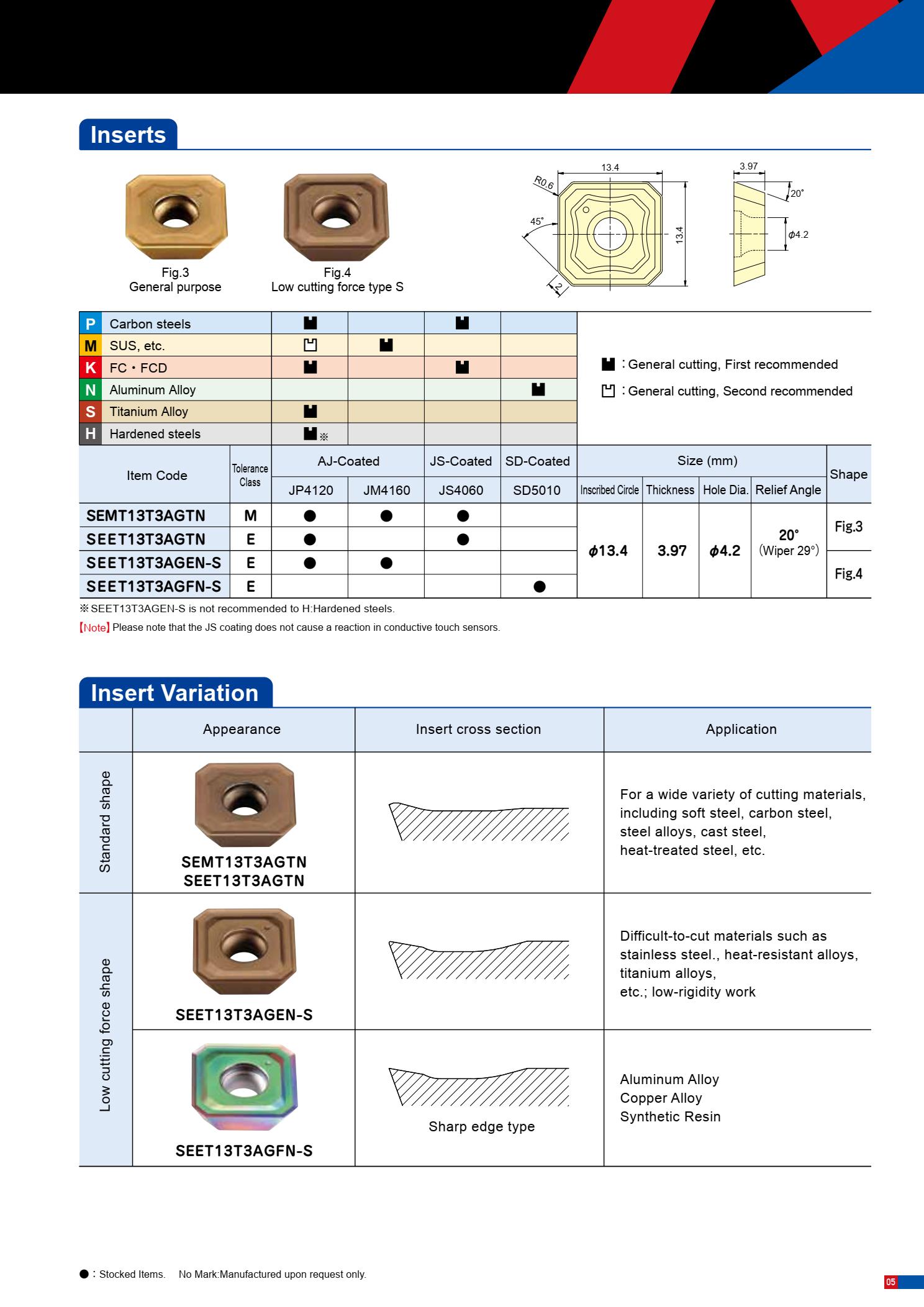 MẢNH DAO PHAY MOLDINO HITACHI SEET13T3 - SEMT13T3 LẮP CÁN AFE45 1