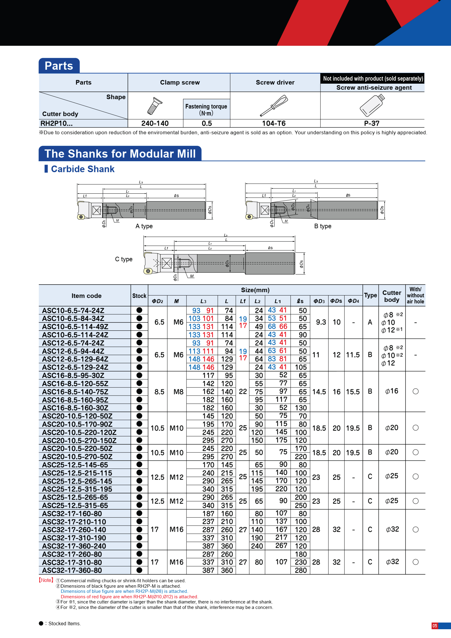Dao Phay Gắn Mảnh Hitachi Moldino RH2P 5
