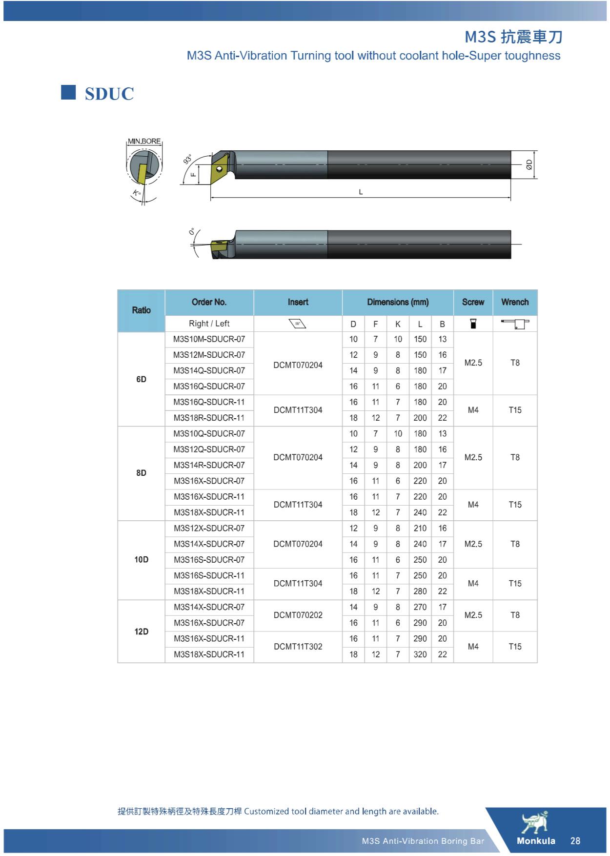 Cán Dao Tiện Móc Lỗ Chống Rung Monkula M3S Series 3