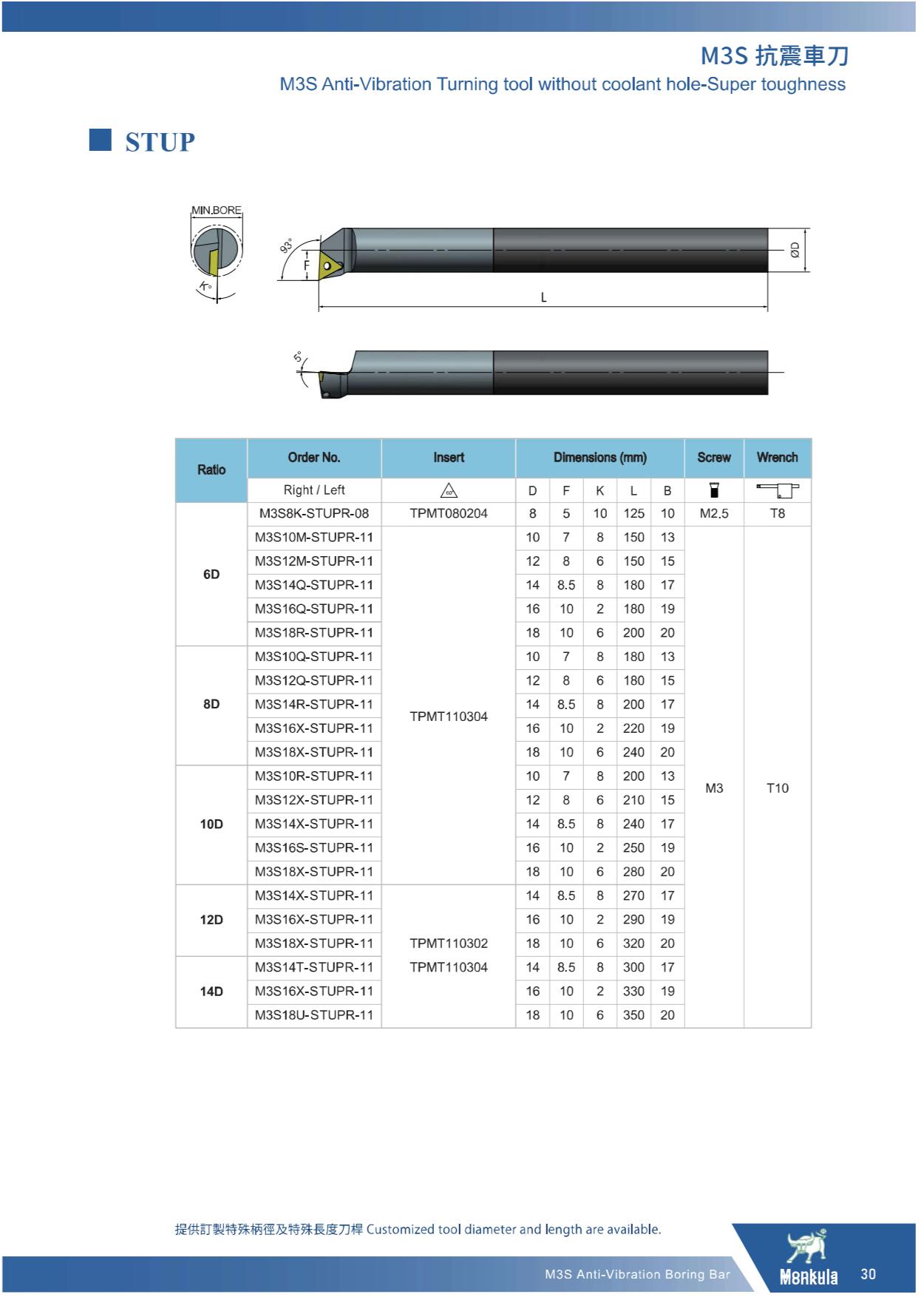 Cán Dao Tiện Móc Lỗ Chống Rung Monkula M3S Series 5