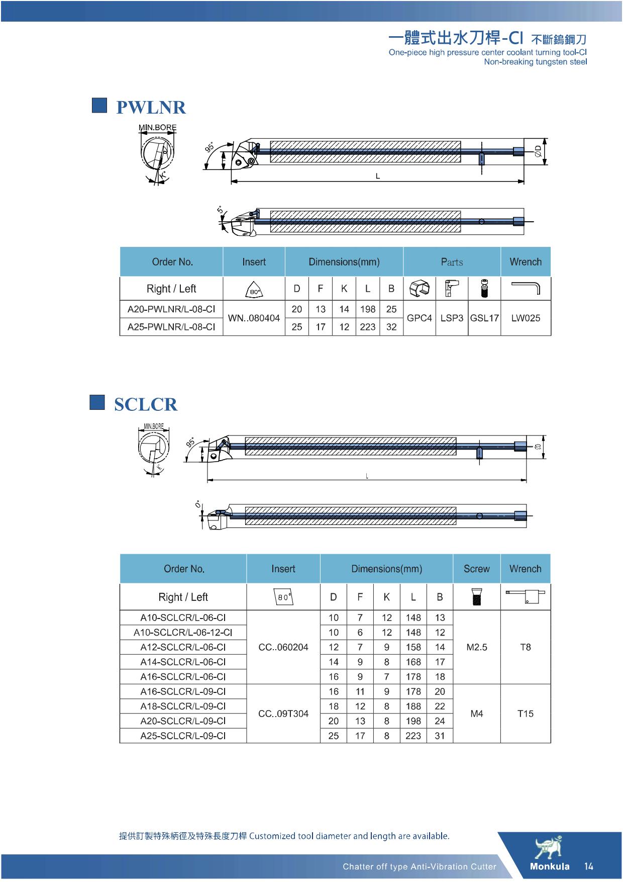 Cán Dao Tiện Móc Lỗ Chống Rung Monkula One Piece High Pressure Coolant 3