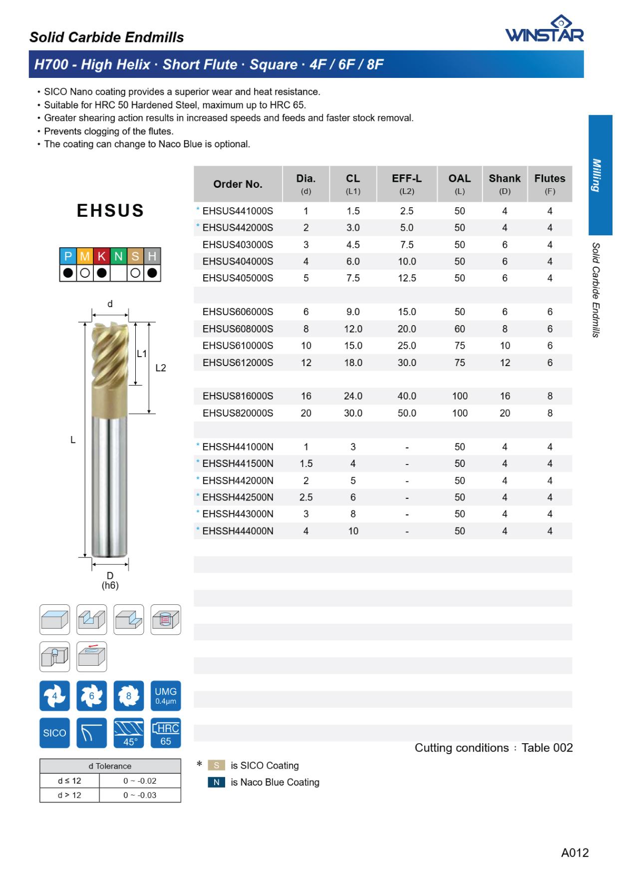 Dao Phay High Helix Short Flute Winstar EHSUS Series H700 1