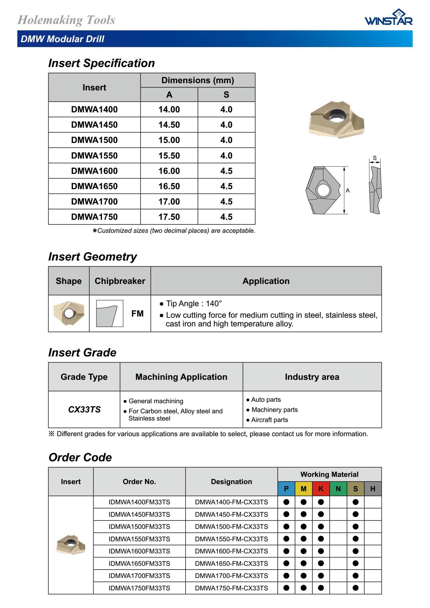 Mũi Khoan Gắn Mảnh Spotting Drill Mũi Khoan Gắn Mảnh Winstar DMW Modular Drills 2Winstar DTS60 2