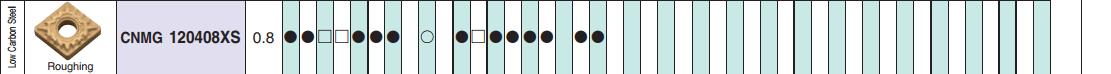 MẢNH DAO TIỆN HÌNH VUÔNG 90 ĐỘ 2 MẶT KYOCERA SNMG120408XS (CA5515) - 4