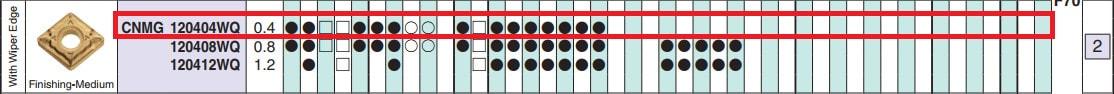 MẢNH DAO TIỆN 2 MẶT HÌNH THOI 80 ĐỘ KYOCERA CNMG120404WQ (CA5525) - 3
