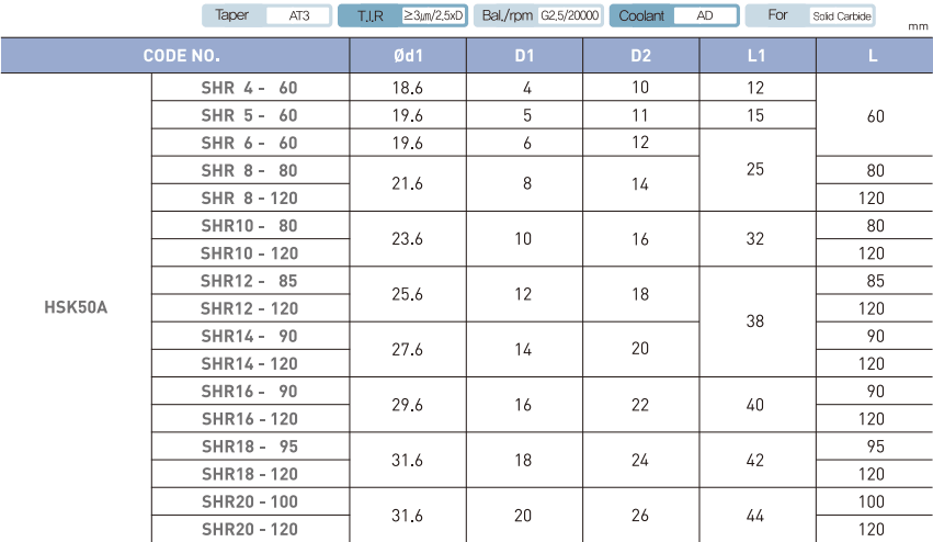 ĐẦU KẸP NHIỆT HSK50A - HSK63A - HSK100A JE-IL - 3