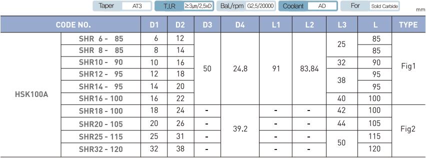 ĐẦU KẸP NHIỆT HSK50A - HSK63A - HSK100A JE-IL - 5