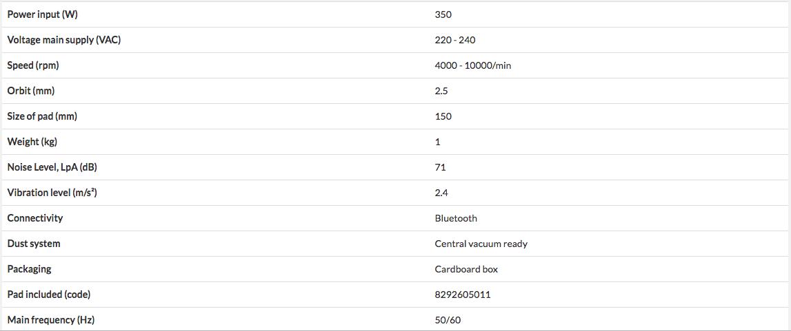 MÁY CHÀ NHÁM ĐIỆN MIRKA DEROS 625CV 150mm MID6252022 - 2