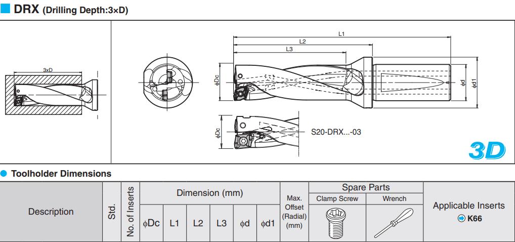 MŨI KHOAN GẮN MẢNH KYOCERA MAGIC DRILL DRX PHI 160 - 175mm - 2