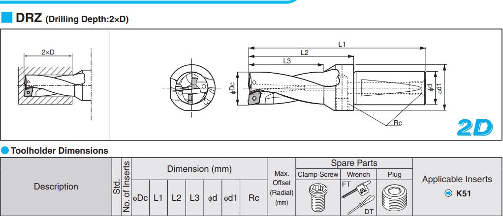 MŨI KHOAN GẮN MẢNH MAGIC DRILL DRZ PHI 17,5mm - 2
