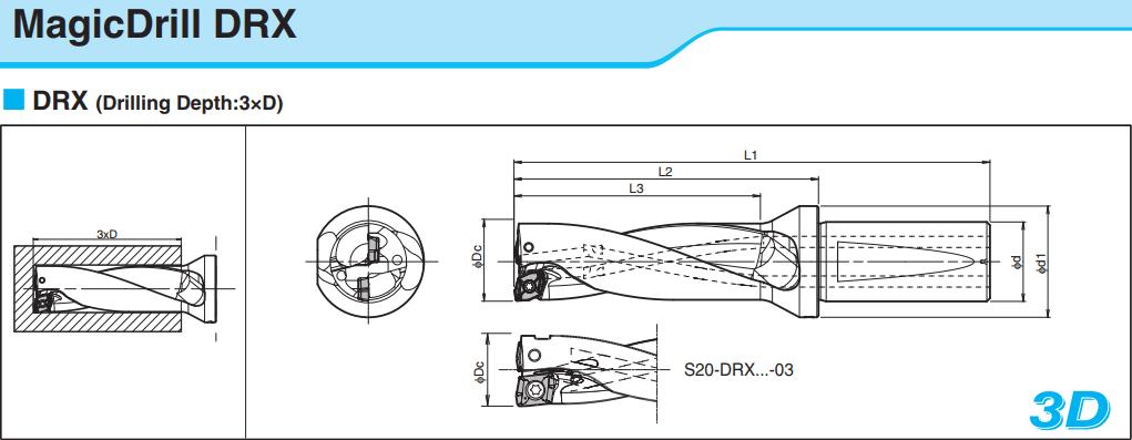 MŨI KHOAN GẮN MẢNH KYOCERA MAGIC DRILL DRX PHI 12,5mm, 14mm - 2