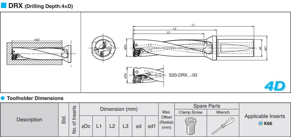 MŨI KHOAN GẮN MẢNH MAGIC DRILL DRX PHI 175mm / 190mm - 2