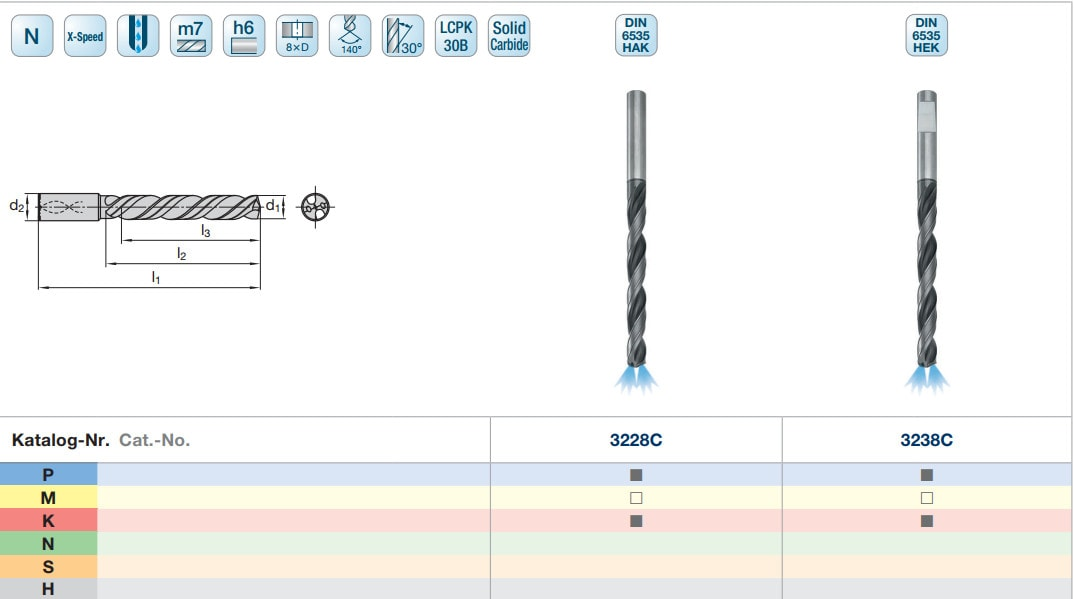 MŨI KHOAN SOLID DRILL PHI 3.3 LMT - 2