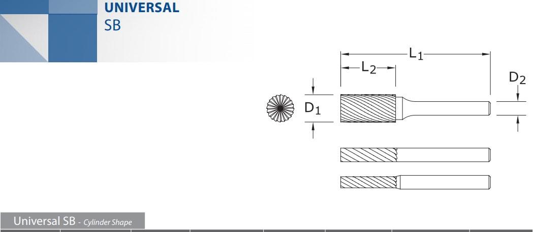 MÙI MÀI HỢP KIM HÌNH TRỤ THẲNG UNIVERSAL SB ATA - 3