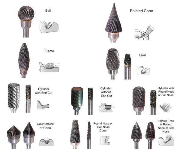 Các sản phẩm mũi mài hợp kim thông dụng