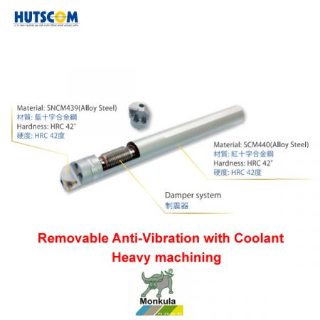 Cán Dao Tiện Móc Lỗ Chống Rung Monkula Removable Type With Coolant